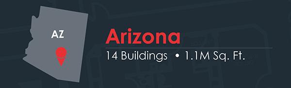 Market Breakdown- Arizona