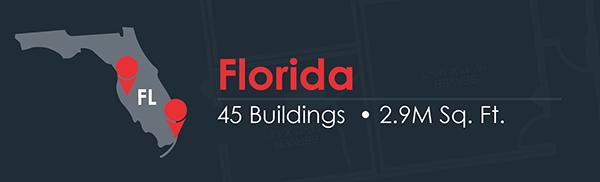 Market Breakdown- Florida