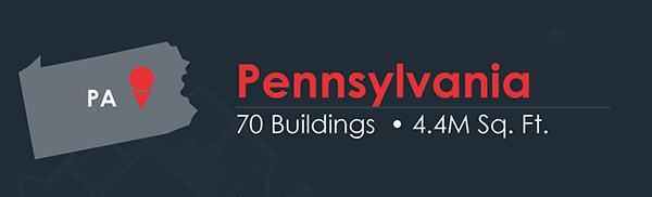 Market Breakdown- Pennsylvania